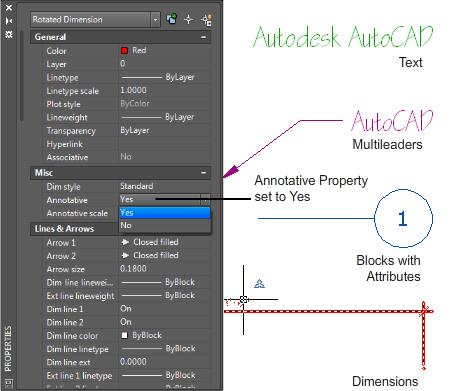 AutoCAD Annotation