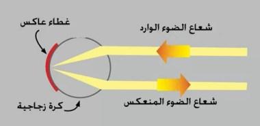 كيف يعمل الطلاء العاكس