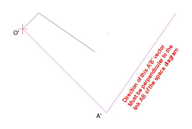 Drawing space and velocity vector diagram for four bar linkage mechanism velocity ccuart Gallery
