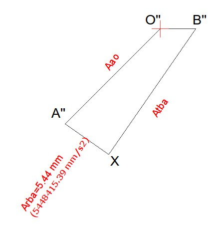 Drawing acceleration vector diagram of four bar linkage mechanism the acceleration diagram ccuart Images