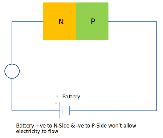 Correct Biasing of PN Diaode