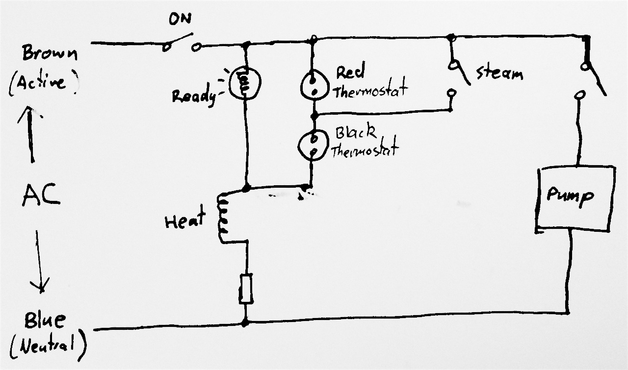 wrg 5531 coffee pot wiring diagram