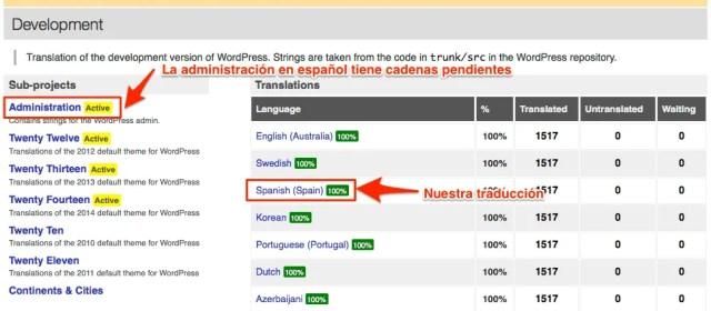 Probando la traducción de WP 3.9 al español
