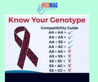 Blood type chart for marriage compatibility