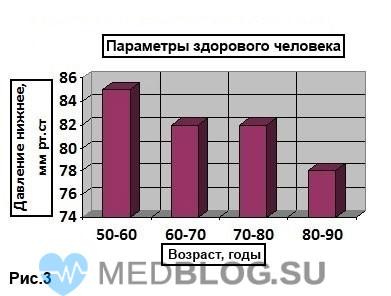 Prostatitis és középkorú válság)