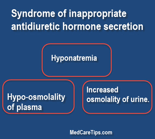 Syndrome of inappropriate antidiuretic hormone secretion