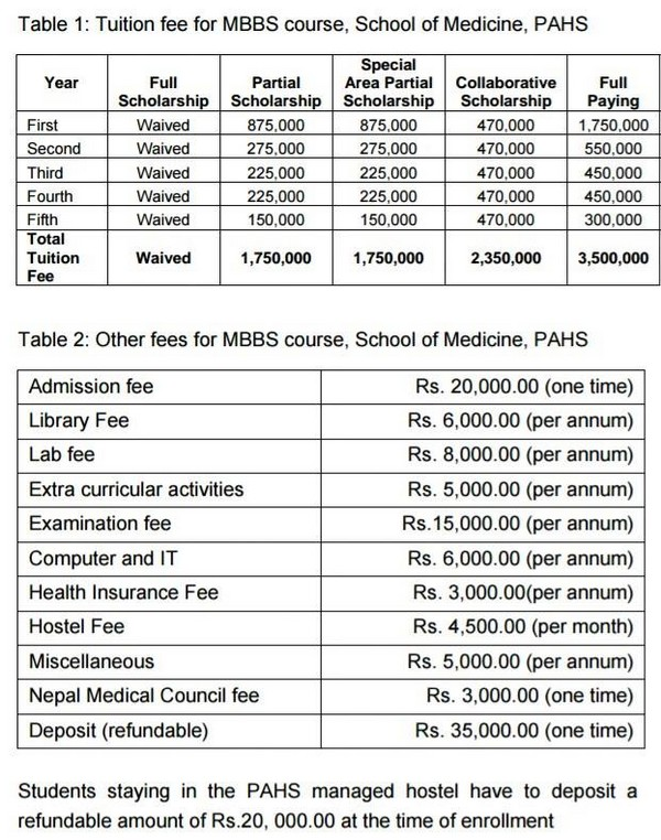Patan PAHS MBBS admission fee