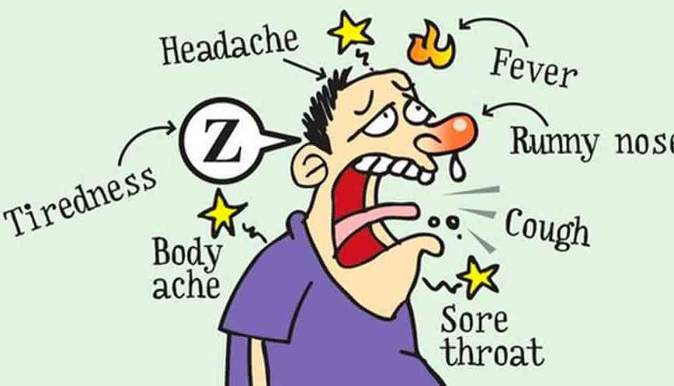 Flu Symptoms Medek