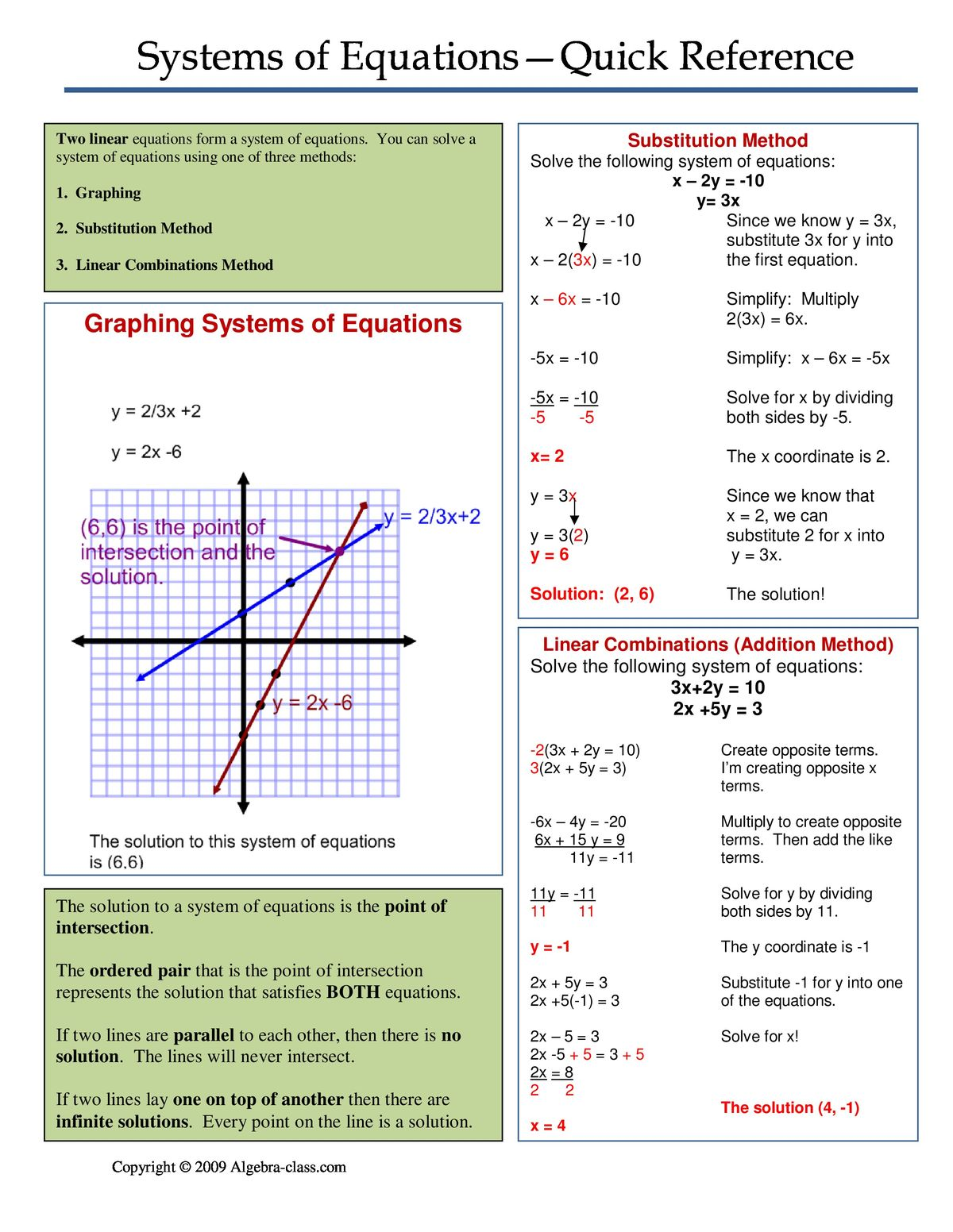 Images About Grade 10 Math