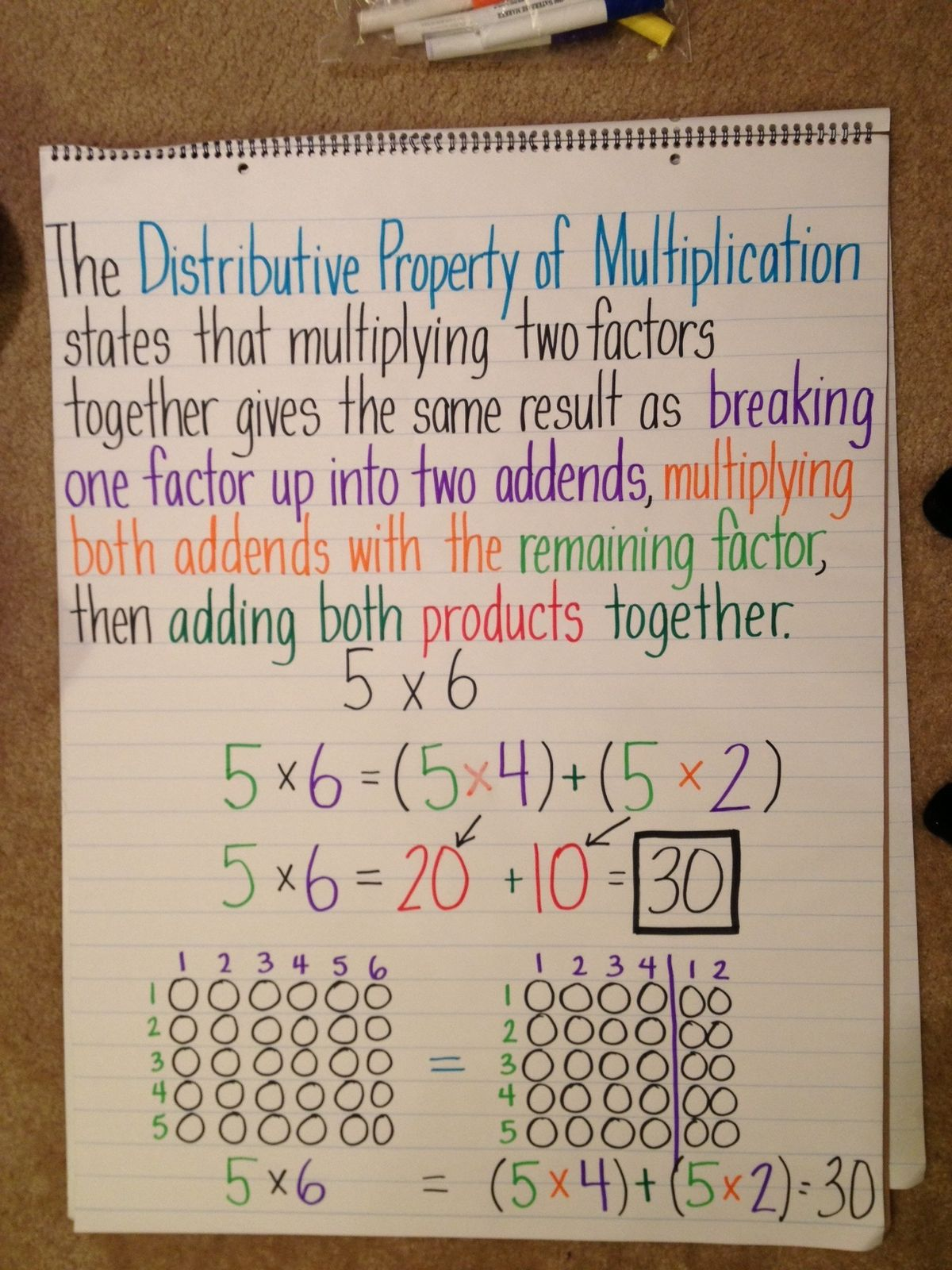 Images About Multiplication Anchor Charts