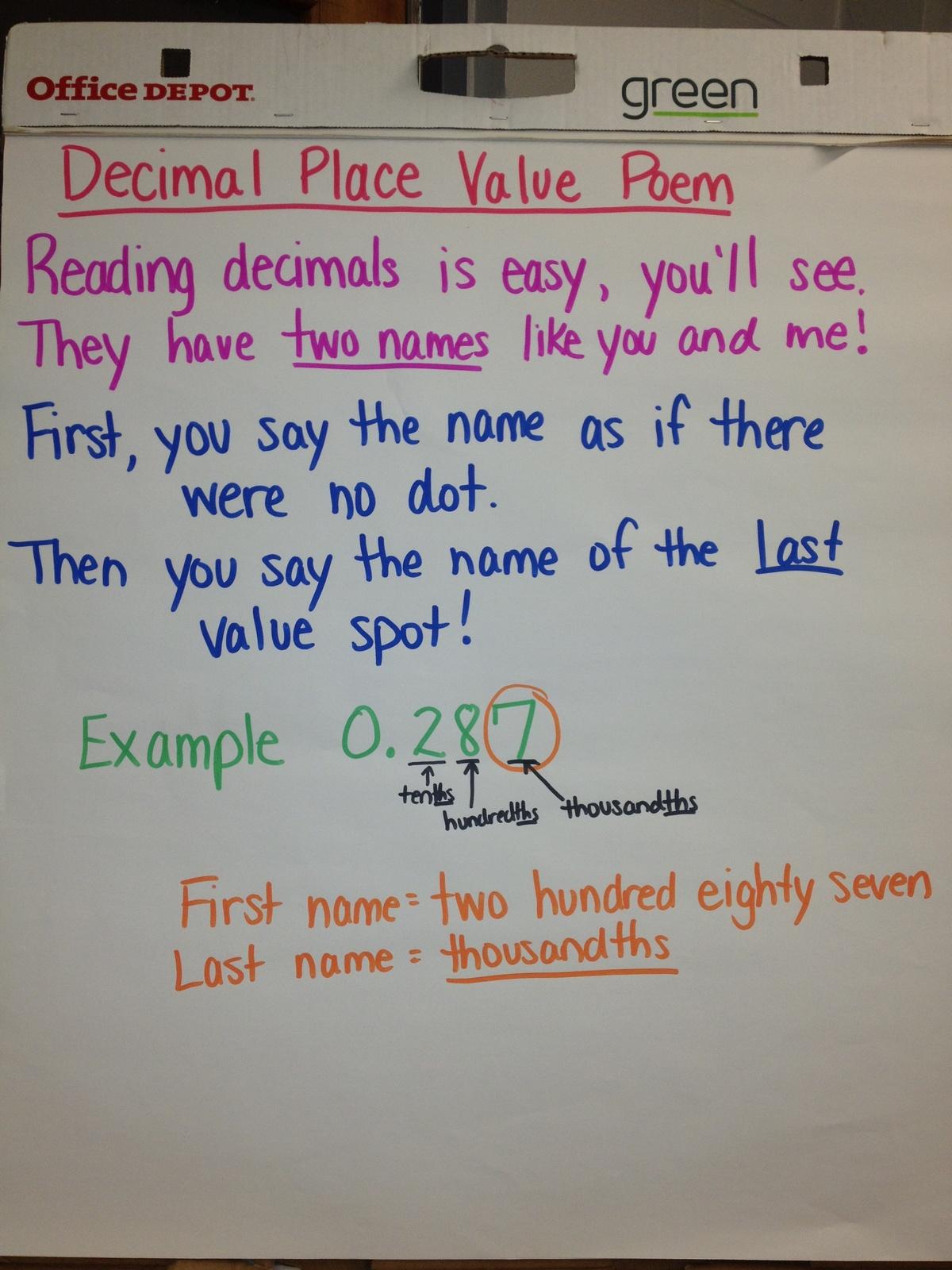Images About School Math Decimals