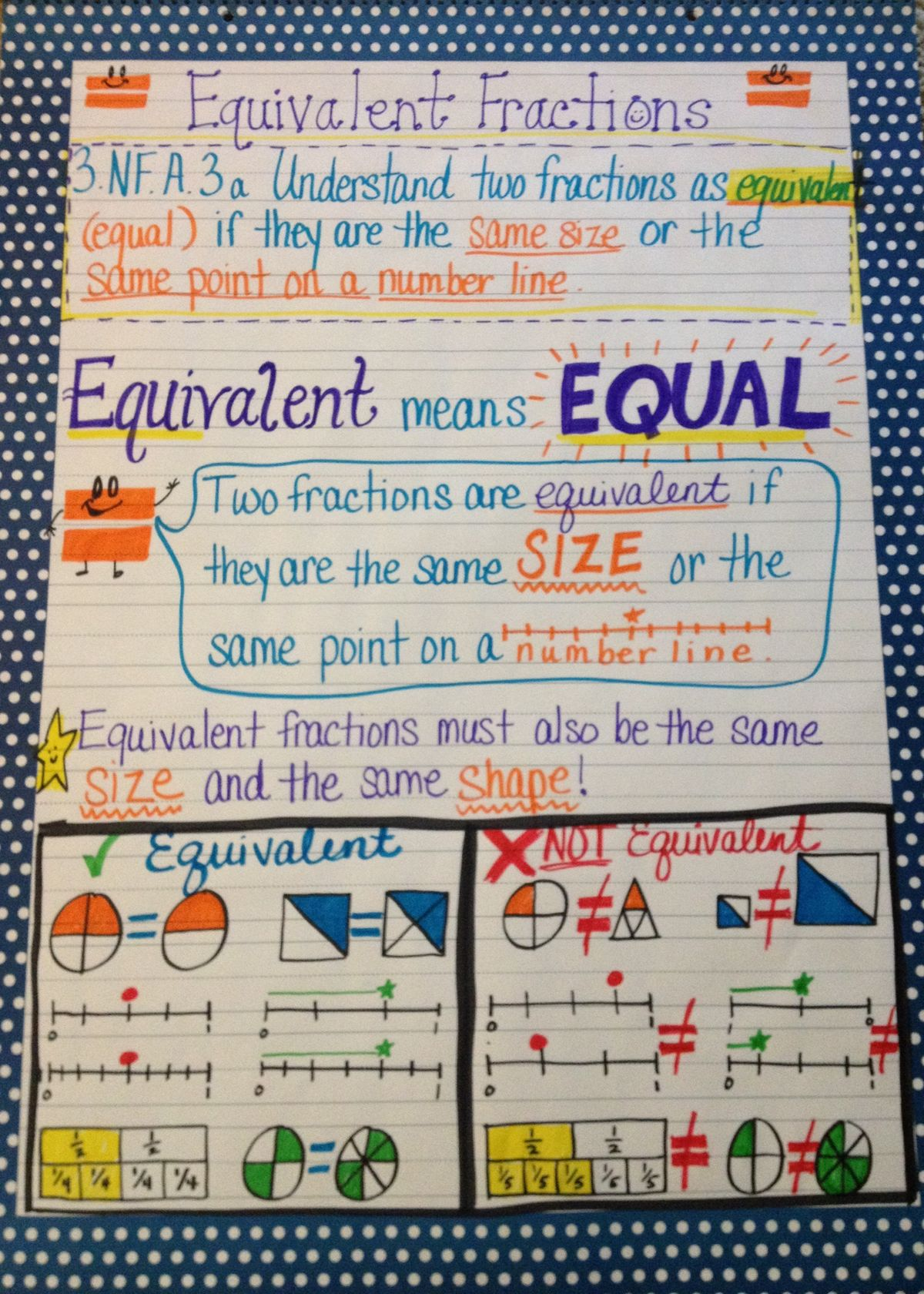 Anchor Charts Crafting And Anchors