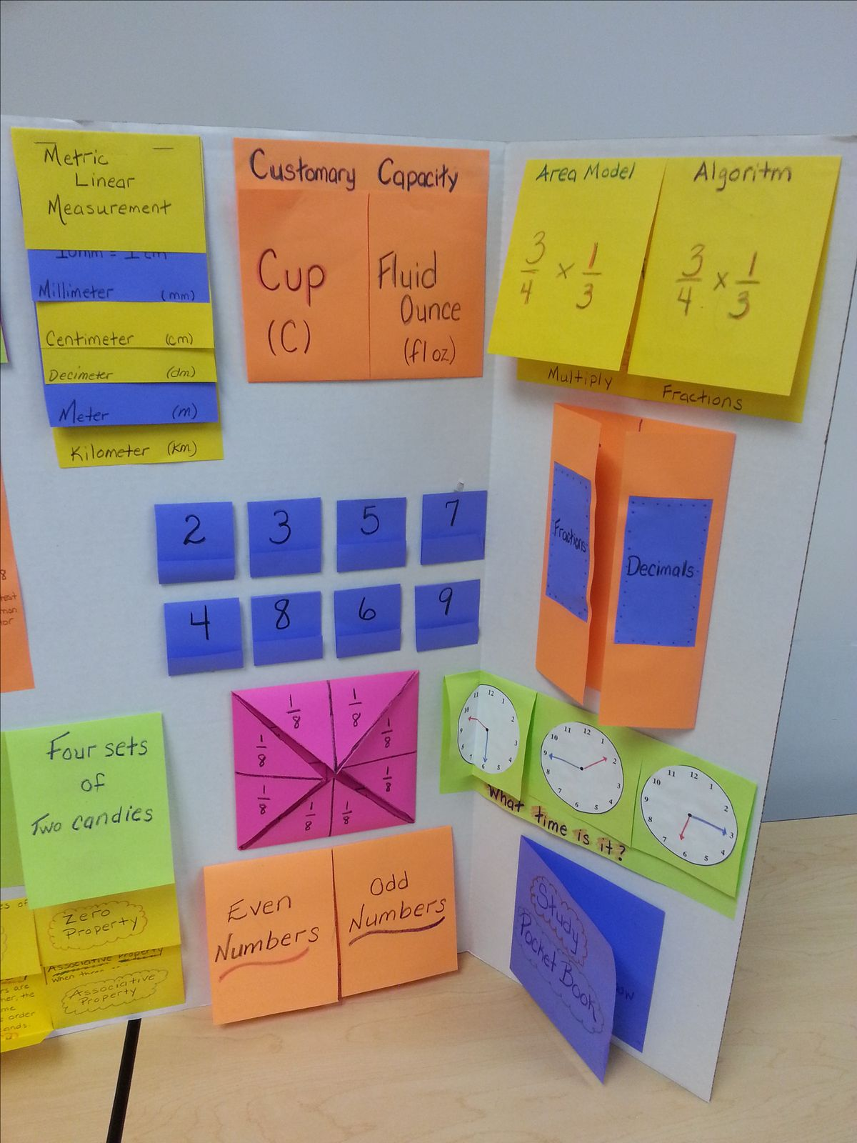 Images About Creative Homeschool Ideas