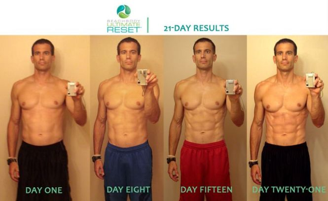 Image result for ultimate reset results