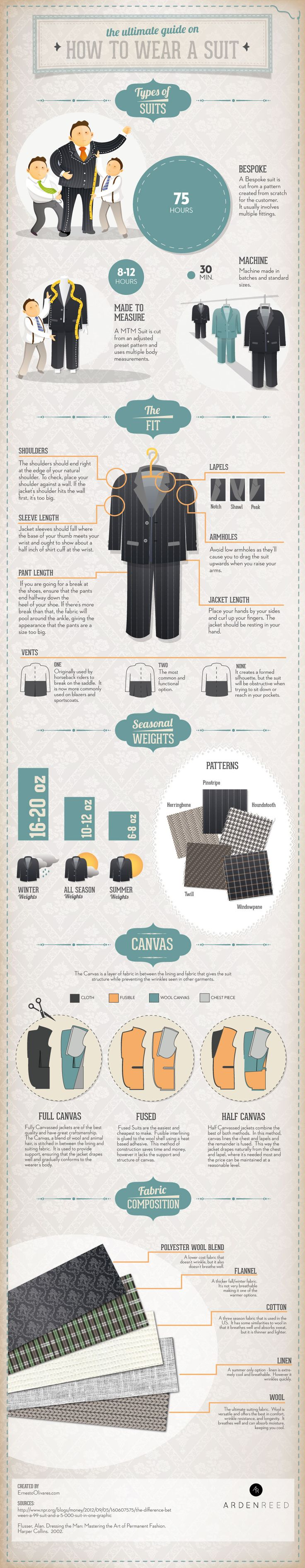 The Ultimate Guide on How to Wear a Suit