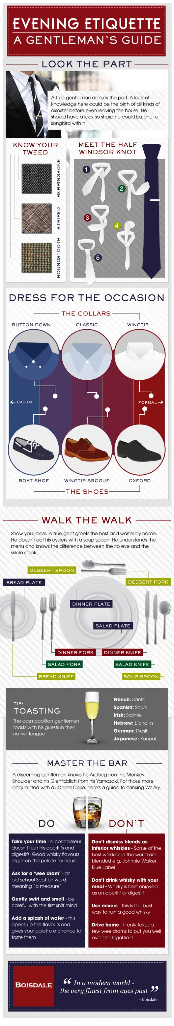 A Gentlemans Guide to Evening Etiquette
