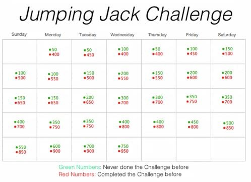 Jumping Jack Challenge work out time Pinterest