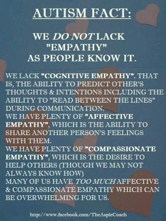 Lack Of Empathy Quotes Quotesgram