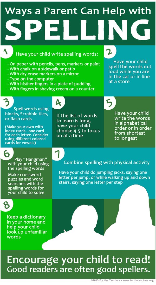 Ways Parents Can Help with Spelling