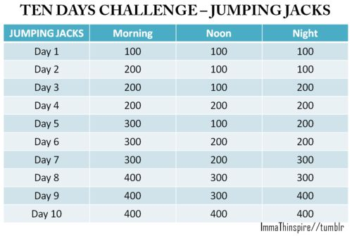 Jumping Jacks Challenge Fitness Inspiration Pinterest