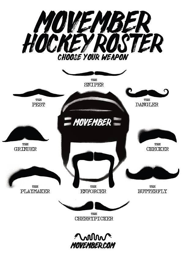 Movember Hockey Roster