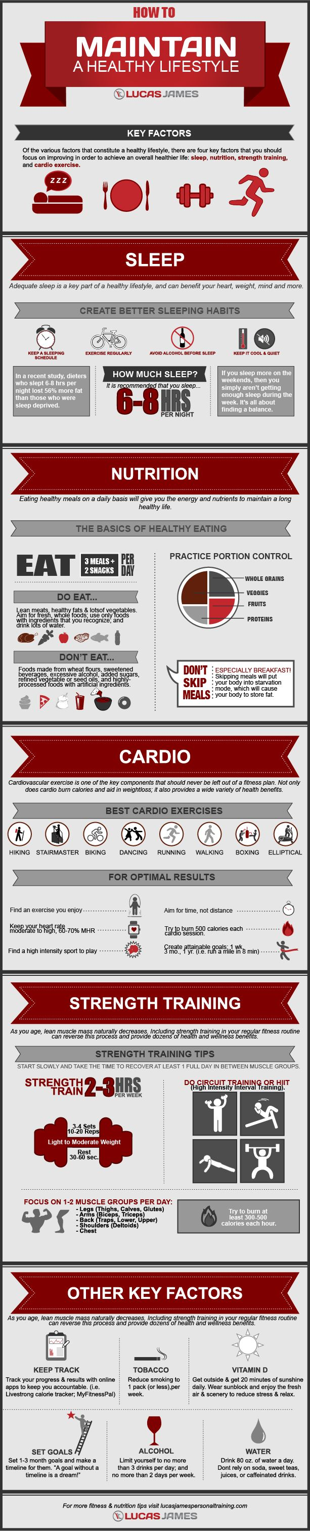 Many things can have a positive (or negative) impact on a healthy lifestyle. Out of all the multiple factors that can contribute to a healthy lifestyle, there are four key ingredients that one should focus on improving in order to enjoy a healthier life. These are centered around sleep, nutrition, cardio exercise, and strength training. The following infographic from Lucas James Celebrity Trainer breaks it all down for you in visual format.