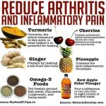arthritis joint pain and remedies reduce arthritis and inflammatorywednesday, december 24, 2014