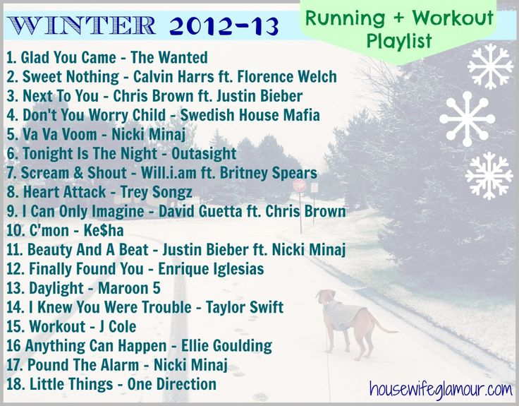 Winter 2012-13 Running + Workout Playlist. #FitFluential