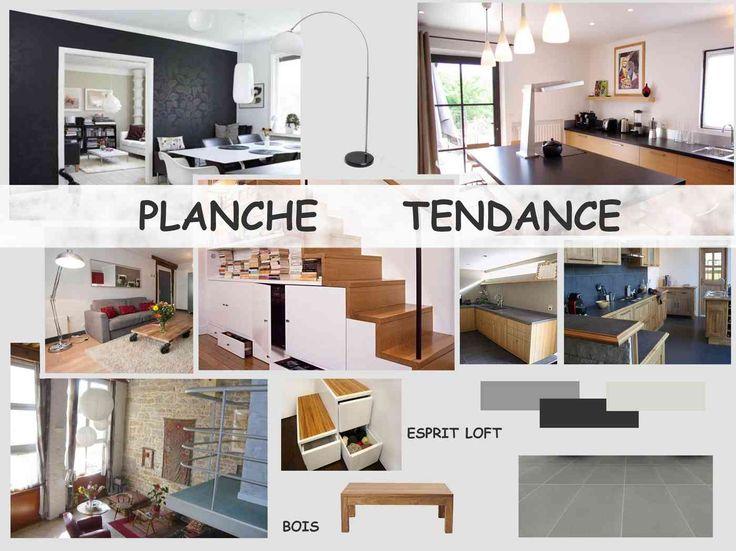 Planche Tendance Esprit Loft Planche De Tendance Pinterest