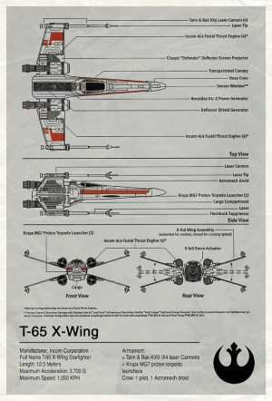 Star Wars T65 XWing Diagram | XWing | Pinterest