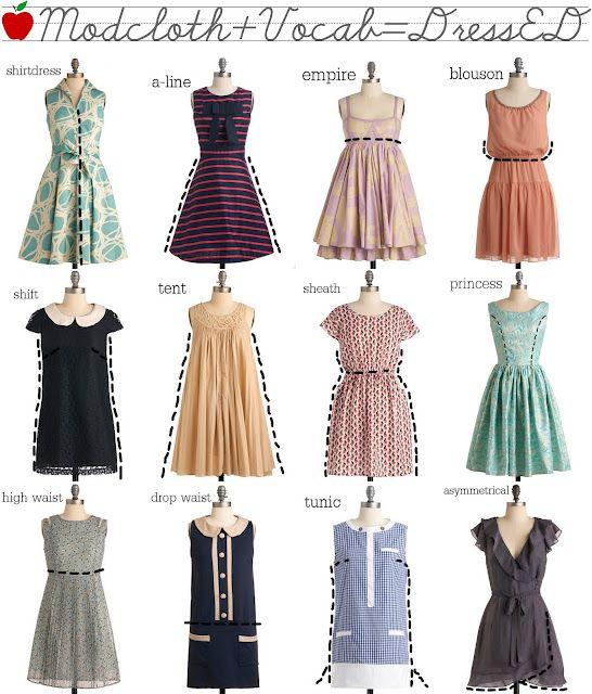 dress shapes