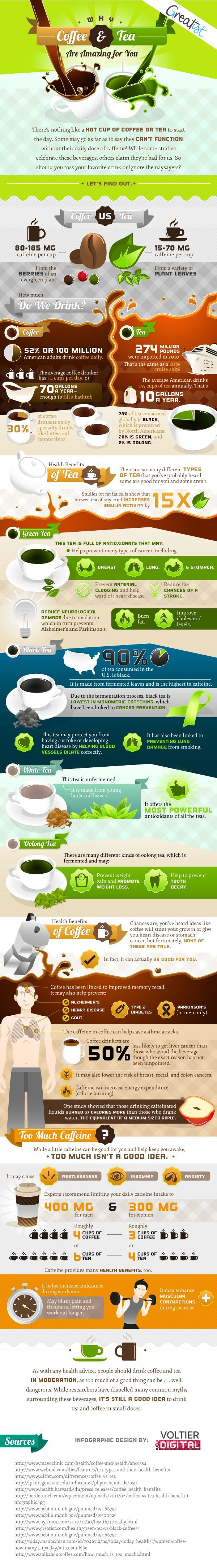 Why Coffee and Tea are Amazing for You!