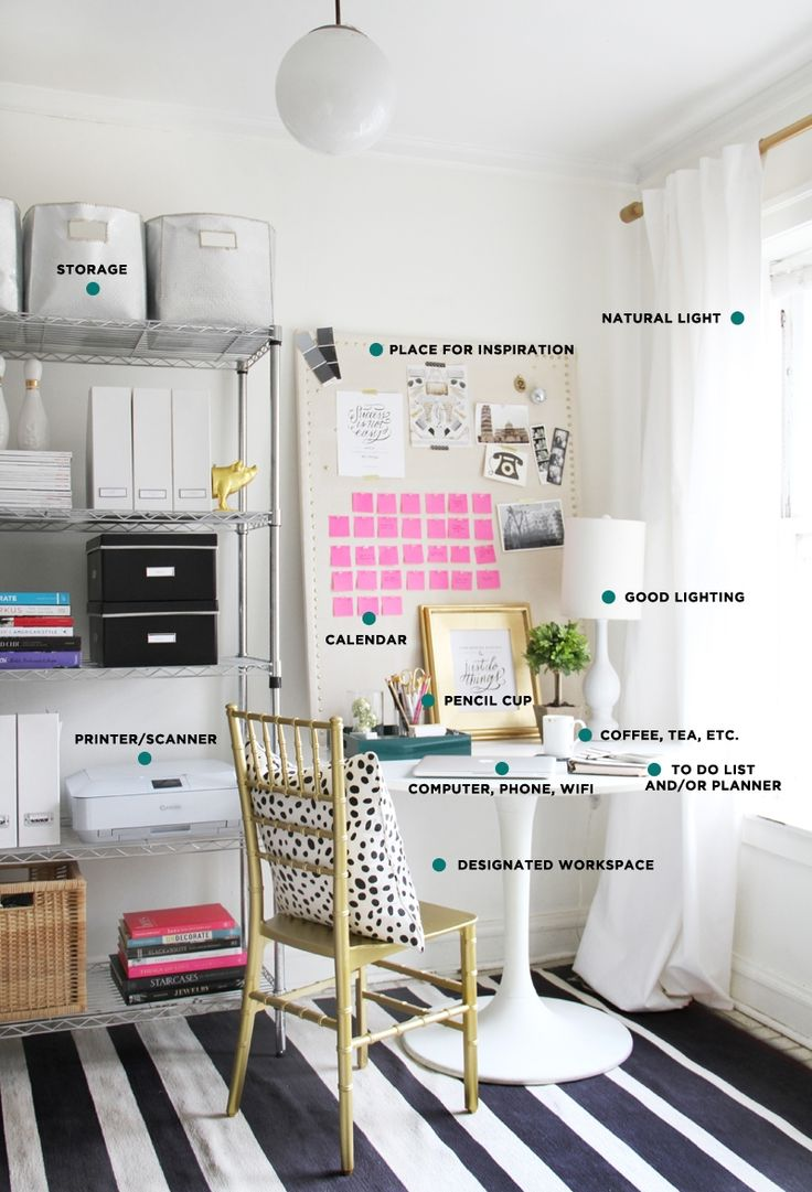 Essentials for a Home Office - great ideas for productivity and organization.
