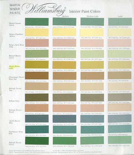 colors of williamsburg paint colors for rooms pinterest on interior paint colors id=60511