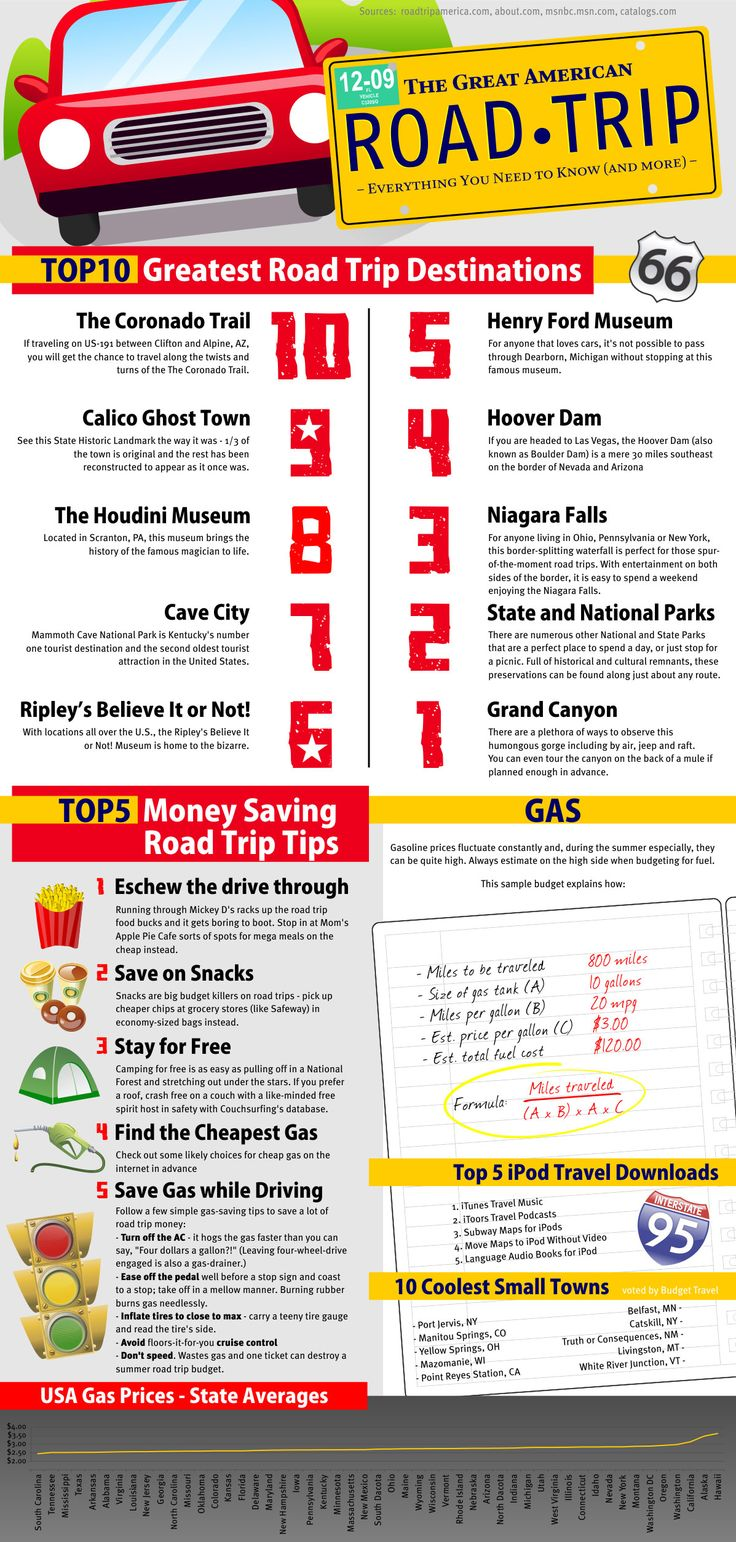 American Road Trip Ideas!