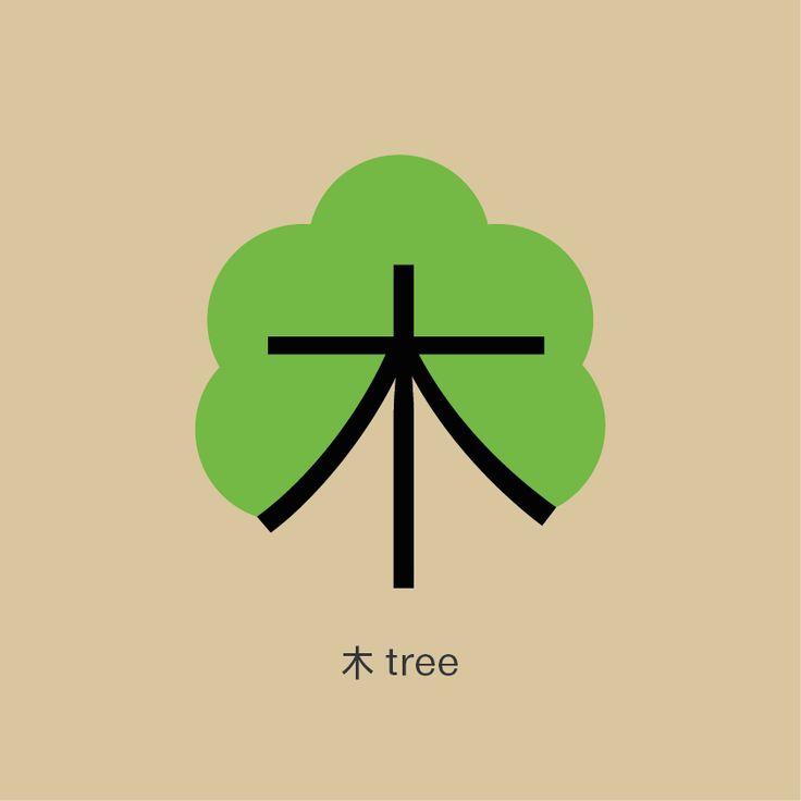 Tree  Pinyin: 木 mù (mu 4)