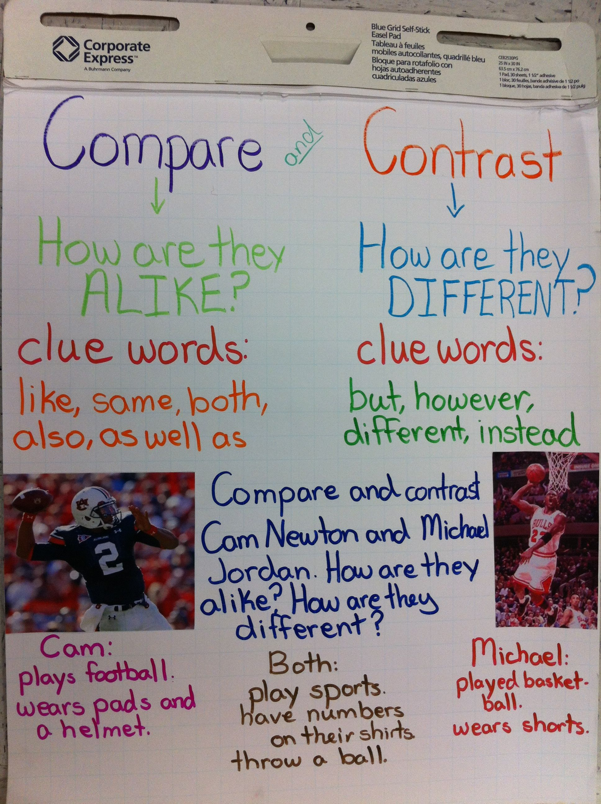 Compare And Contrast Halloween Night To Prom Night Essay