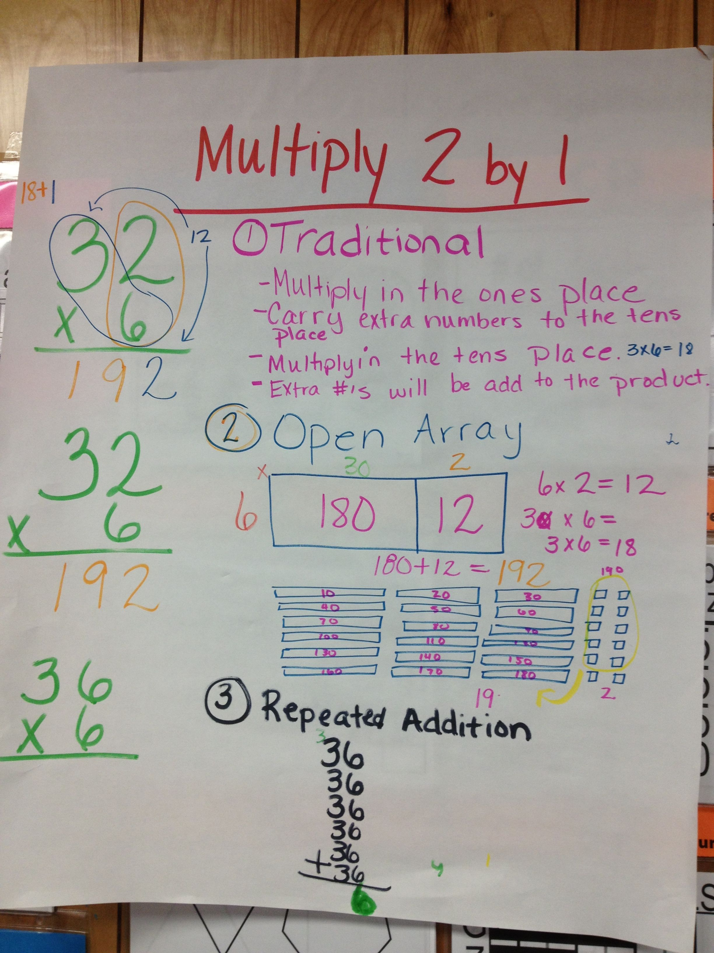 Multiplication 2 Digit X 2 Digit Images