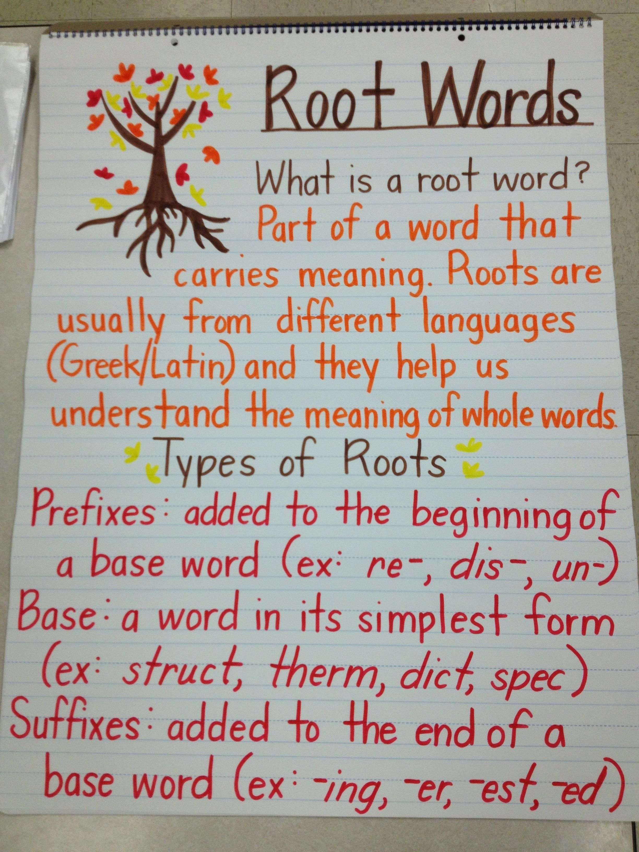 Images About Vocabulary