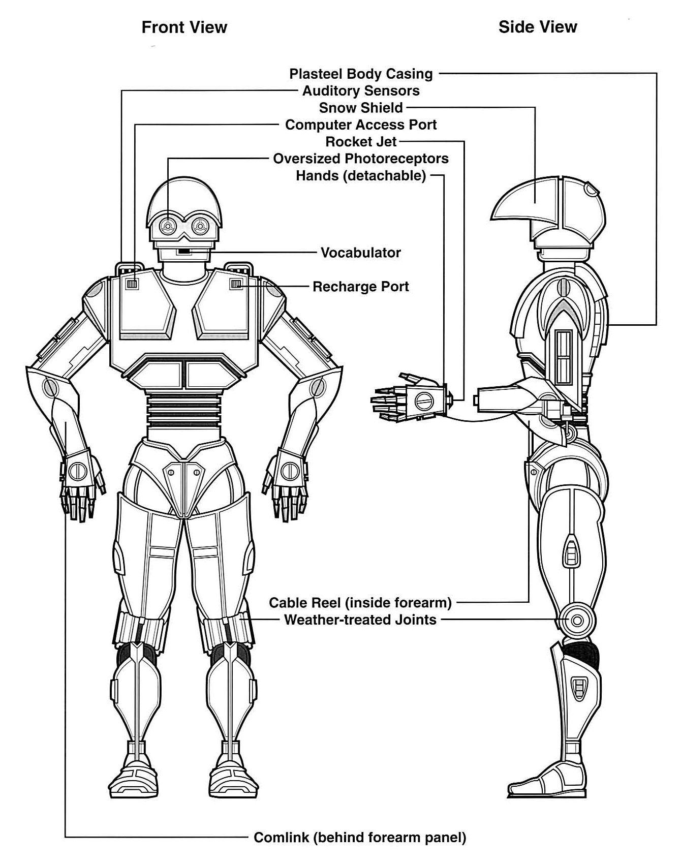 Pd Series Protocol Droid Diagram
