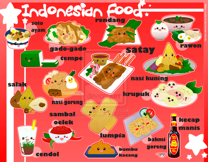 Indonesian Food Komodo Kitchen Pinterest Food World Traditional