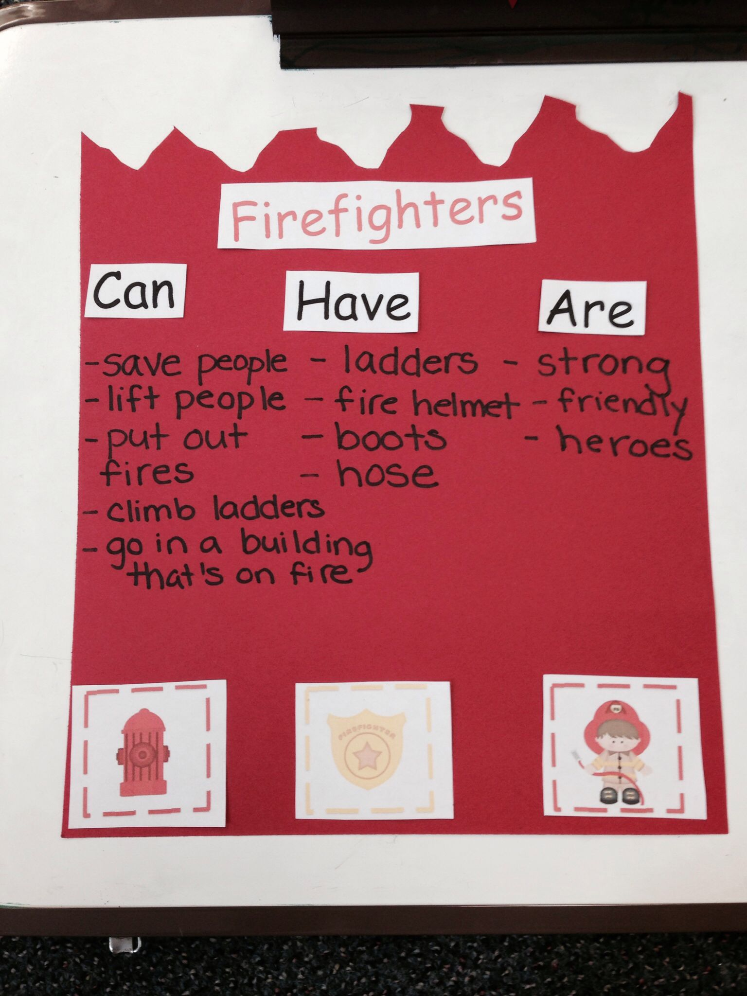 Fire Safety Preschool