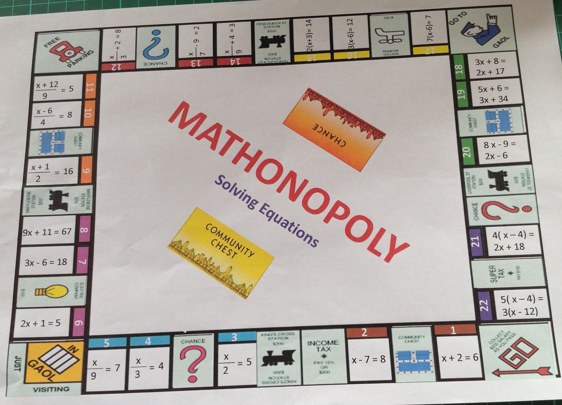 Ideas About Monopoly Classroom