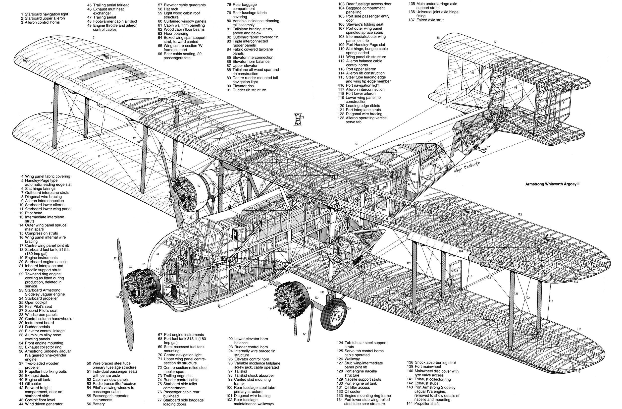 Battleship And Cutaway