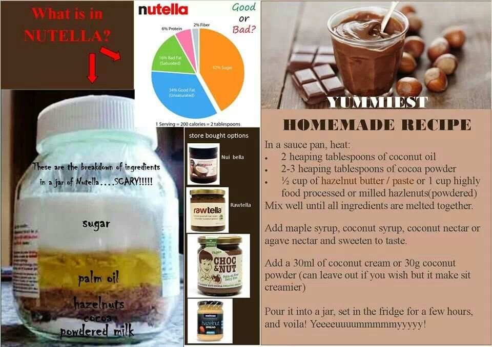 Make your own Nutella | Palm oil | Pinterest