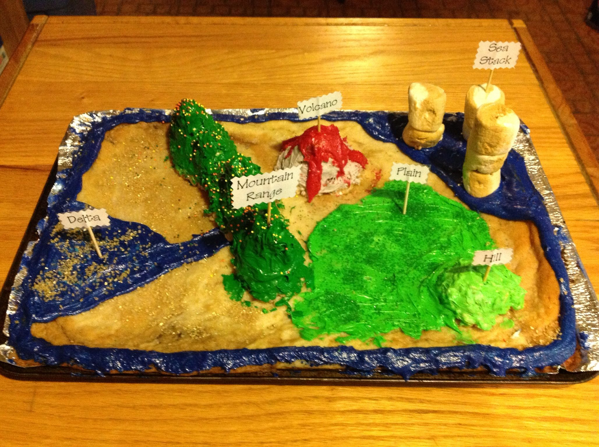 Search Results For Volcano Science Project For 2nd Grade