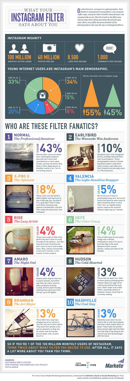 Qué dicen los filtros de Instagram sobre ti