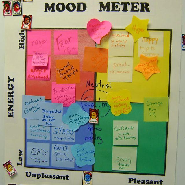 Facebook Bulletin Board Ideas Elementary
