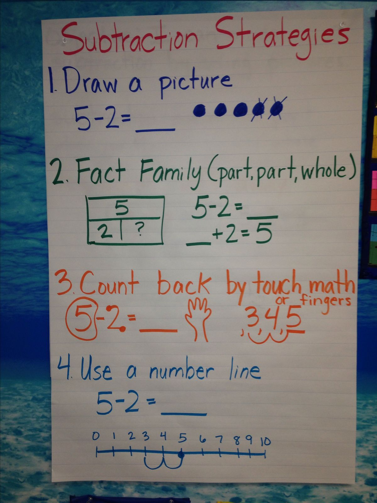 Images About Math Anchor Charts
