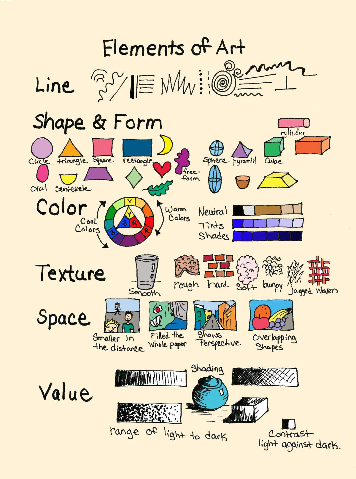 Images About Elements Of Art